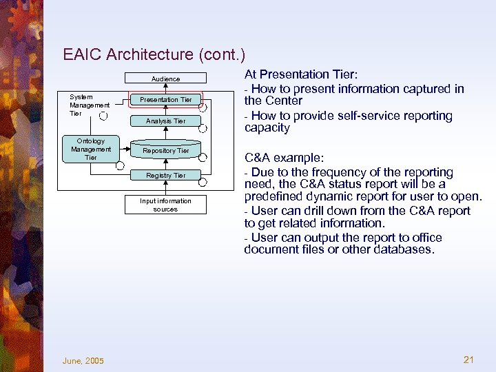 EAIC Architecture (cont. ) Audience System Management Tier Ontology Management Tier Presentation Tier Analysis
