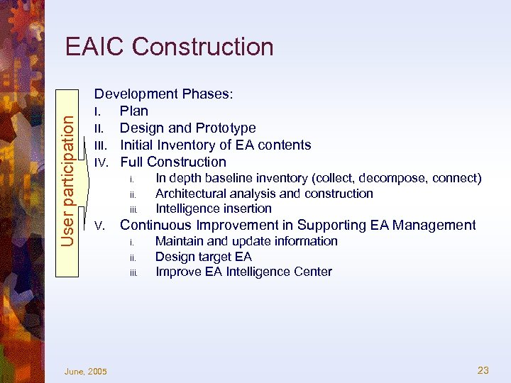 User participation EAIC Construction Development Phases: I. Plan II. Design and Prototype III. Initial