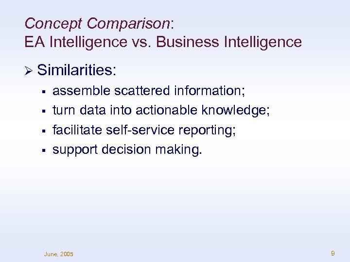 Concept Comparison: EA Intelligence vs. Business Intelligence Ø Similarities: § § assemble scattered information;
