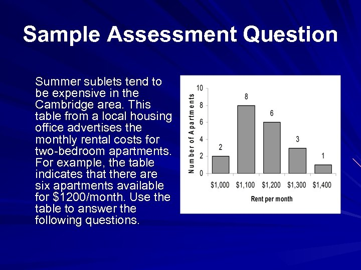 Sample Assessment Question Summer sublets tend to be expensive in the Cambridge area. This