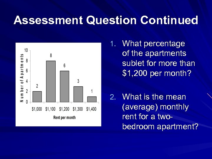 Assessment Question Continued 1. What percentage of the apartments sublet for more than $1,