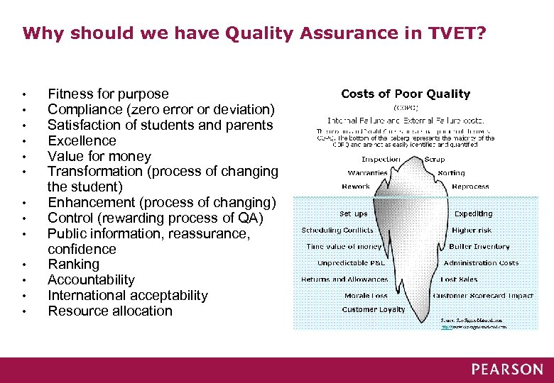 Why should we have Quality Assurance in TVET? • • • • Fitness for