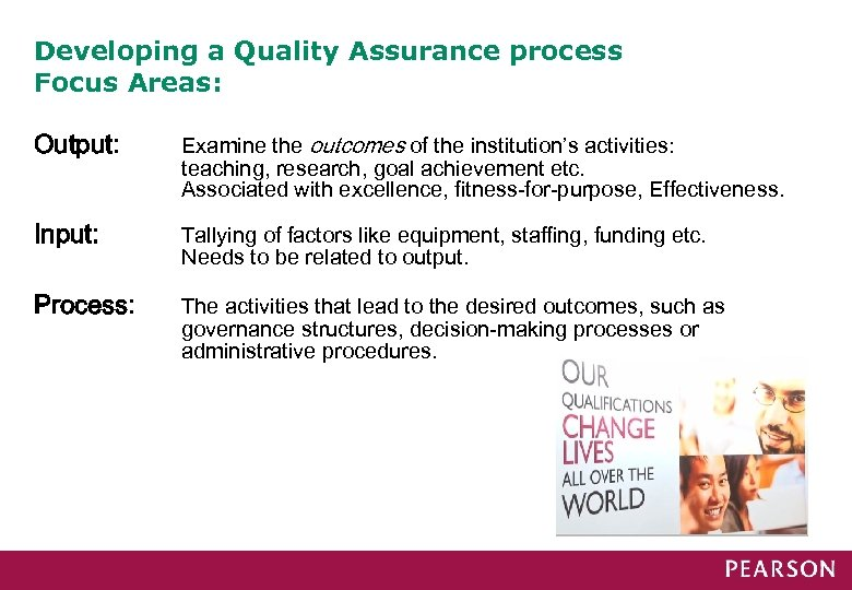 Developing a Quality Assurance process Focus Areas: Output: Examine the outcomes of the institution's