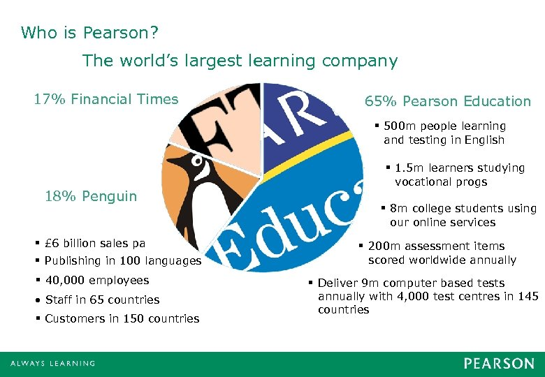 Who is Pearson? The world's largest learning company 17% Financial Times 65% Pearson Education