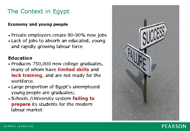 The Context in Egypt Economy and young people Private employers create 80 -90% new