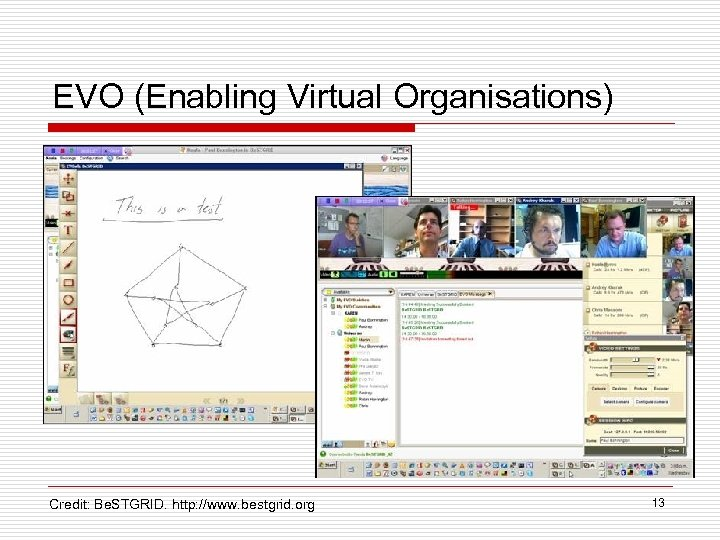 EVO (Enabling Virtual Organisations) Credit: Be. STGRID. http: //www. bestgrid. org 13