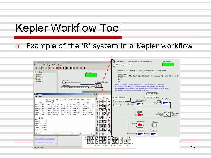 Kepler Workflow Tool o Example of the 'R' system in a Kepler workflow 35