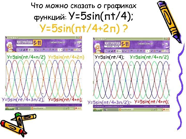 Что можно сказать о графиках функций: Y=5 sin(пt/4); Y=5 sin(пt/4+2 п) ? Y=5 sin(пt/4+п/2)