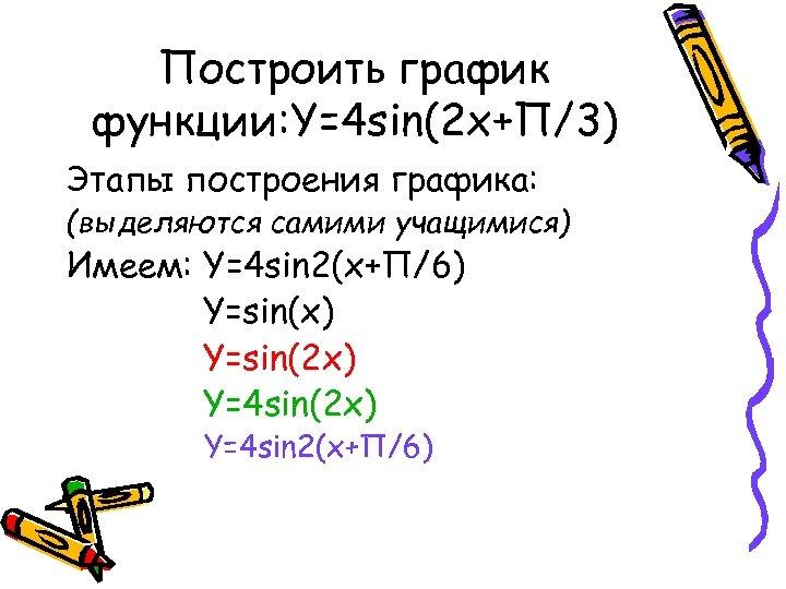 Построить график функции: Y=4 sin(2 x+П/3) Этапы построения графика: (выделяются самими учащимися) Имеем: Y=4