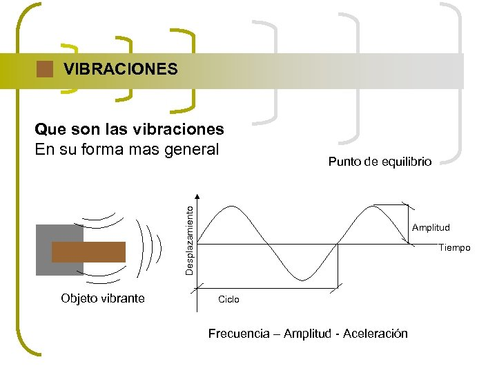 VIBRACIONES Punto de equilibrio Desplazamiento Que son las vibraciones En su forma mas general