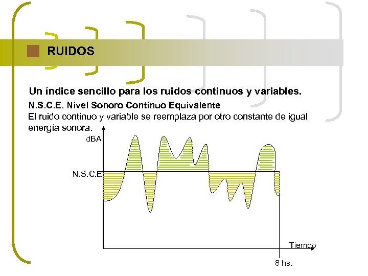RUIDOS Un índice sencillo para los ruidos continuos y variables. N. S. C. E.