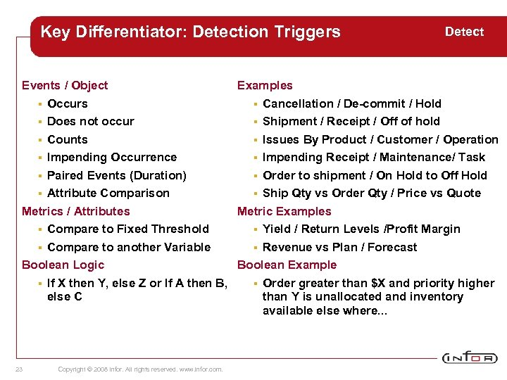Key Differentiator: Detection Triggers Detect Events / Object Examples § Occurs § Cancellation /