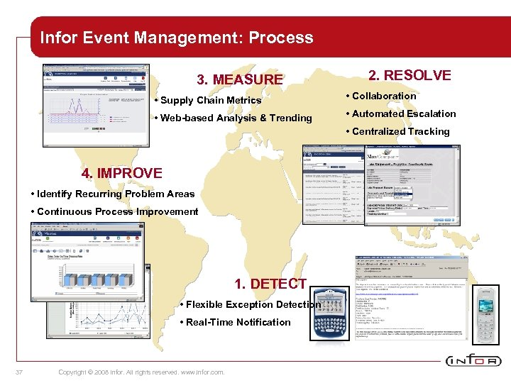 Infor Event Management: Process 3. MEASURE 2. RESOLVE • Supply Chain Metrics • Collaboration