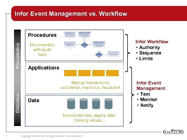 Infor Event Management vs. Workflow Preventative Procedures Infor Workflow § Authority § Sequence §