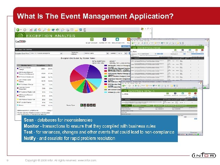 What Is The Event Management Application? 9 Copyright © 2008 Infor. All rights reserved.