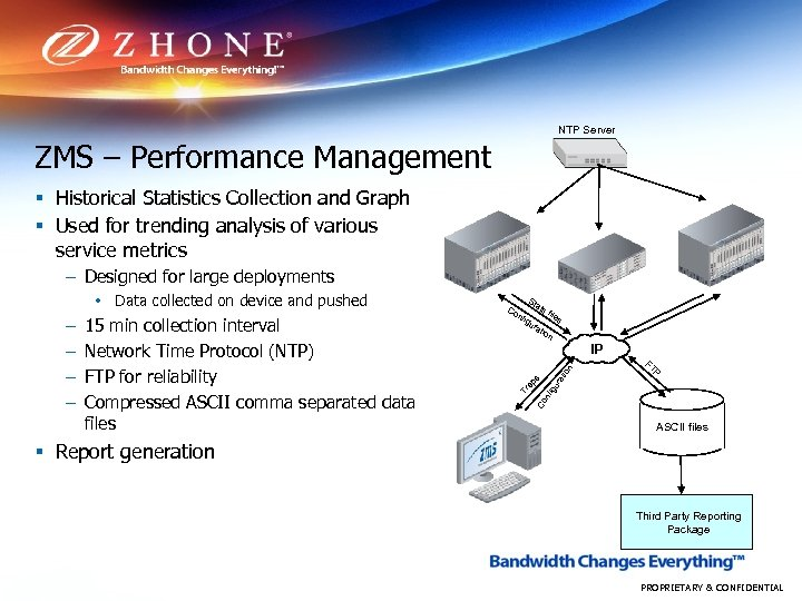 NTP Server ZMS – Performance Management § Historical Statistics Collection and Graph § Used