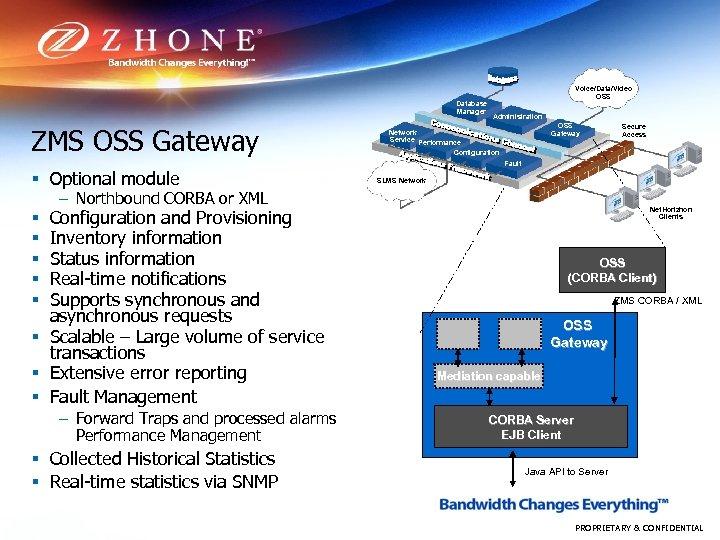 Database Manager ZMS OSS Gateway § Optional module Voice/Data/Video OSS Administration OSS Gateway Network