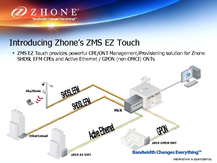 Introducing Zhone's ZMS EZ Touch § ZMS EZ Touch provides powerful CPE/ONT Management/Provisioning solution