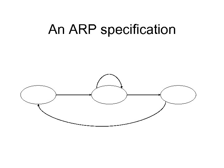 An ARP specification