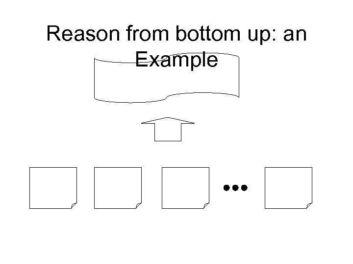 Reason from bottom up: an Example