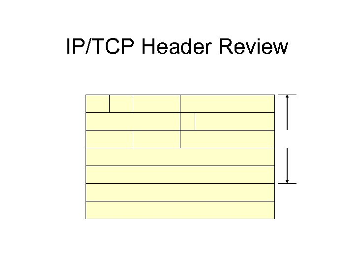 IP/TCP Header Review