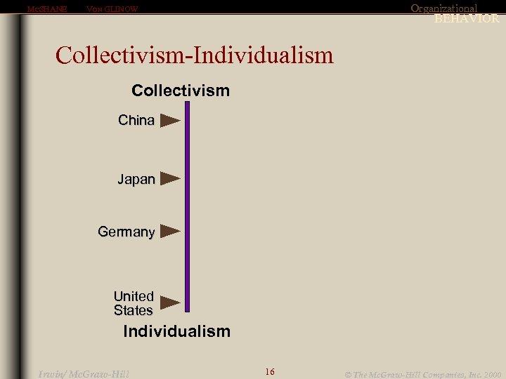 MCSHANE Organizational VON GLINOW BEHAVIOR Collectivism-Individualism Collectivism China Japan Germany United States Individualism Irwin/