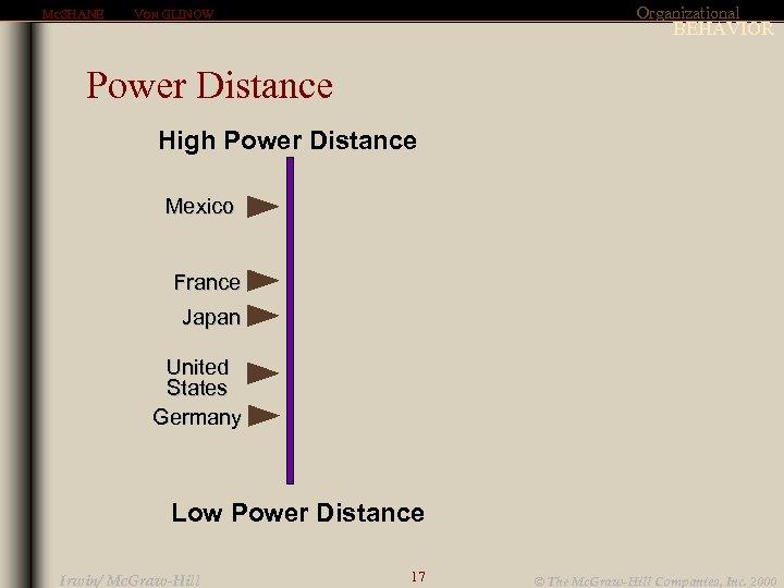 MCSHANE Organizational VON GLINOW BEHAVIOR Power Distance High Power Distance Mexico France Japan United