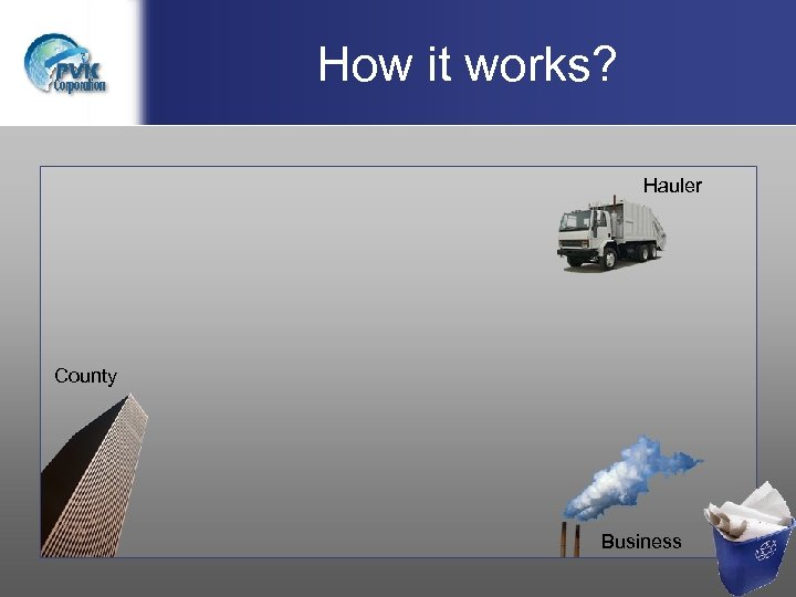 How it works? Hauler County Business
