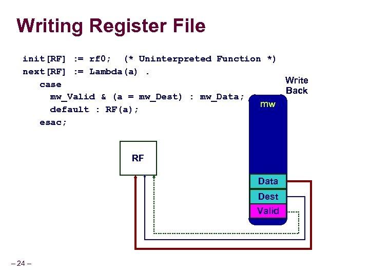 Writing Register File init[RF] : = rf 0; (* Uninterpreted Function *) next[RF] :