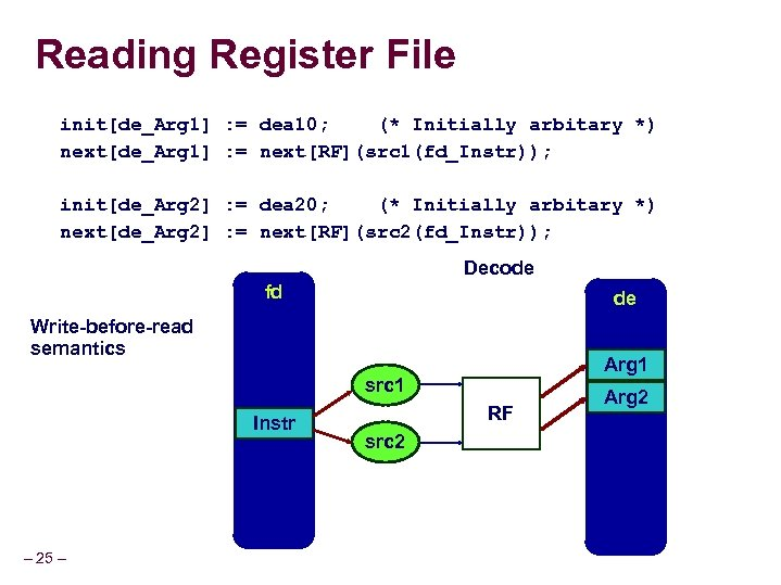 Reading Register File init[de_Arg 1] : = dea 10; (* Initially arbitary *) next[de_Arg