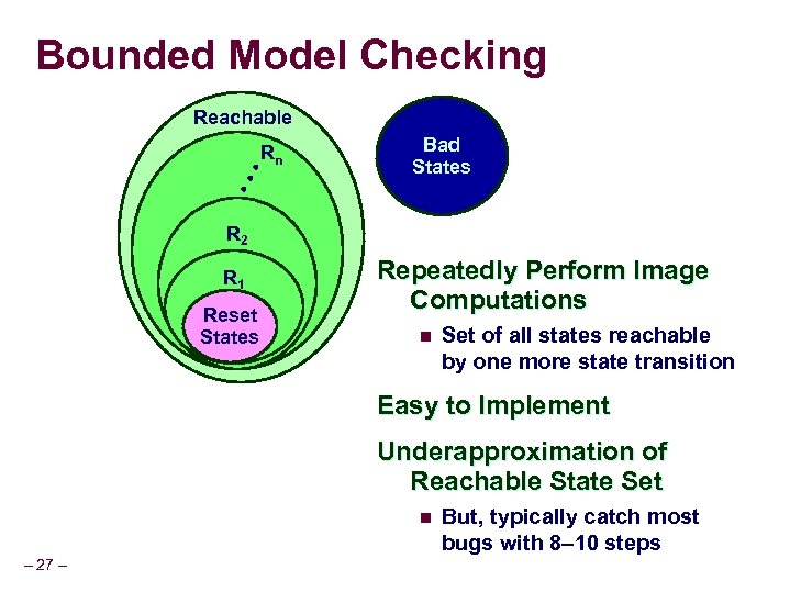 Bounded Model Checking Reachable Bad States • • • Rn R 2 R 1