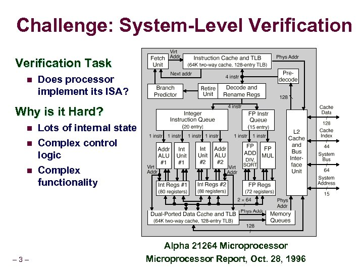 Challenge: System-Level Verification Task n Does processor implement its ISA? Why is it Hard?