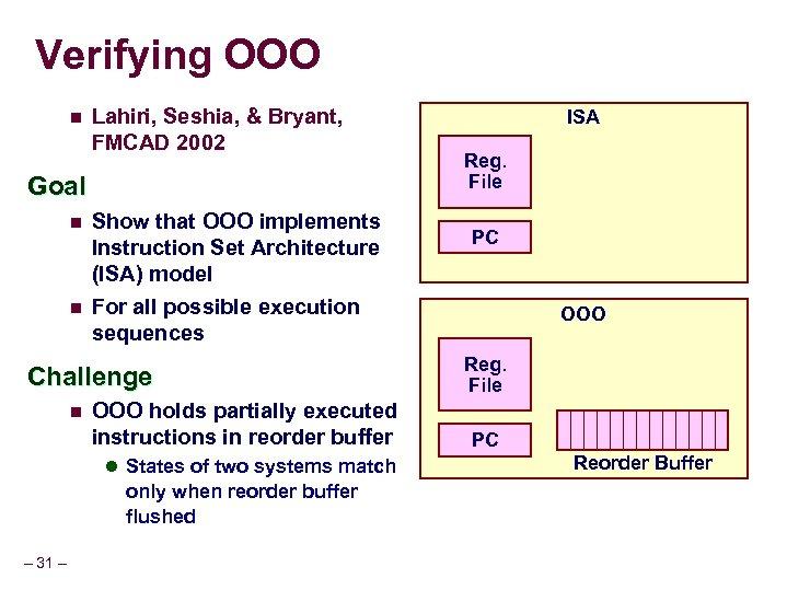 Verifying OOO n Lahiri, Seshia, & Bryant, FMCAD 2002 Goal n n Show that