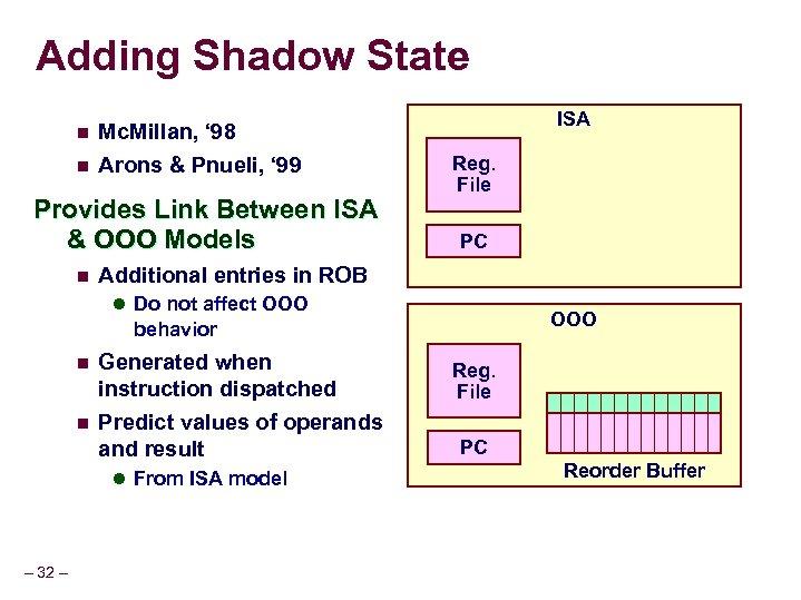 Adding Shadow State n n Mc. Millan, ' 98 Arons & Pnueli, ' 99