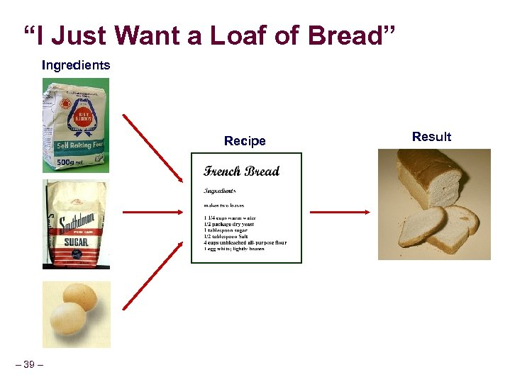 """""""I Just Want a Loaf of Bread"""" Ingredients Recipe – 39 – Result"""