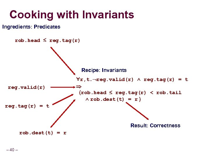 Cooking with Invariants Ingredients: Predicates rob. head reg. tag(r) Recipe: Invariants reg. valid(r) r,