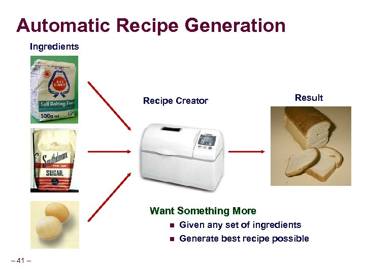 Automatic Recipe Generation Ingredients Recipe Creator Result Want Something More n n – 41