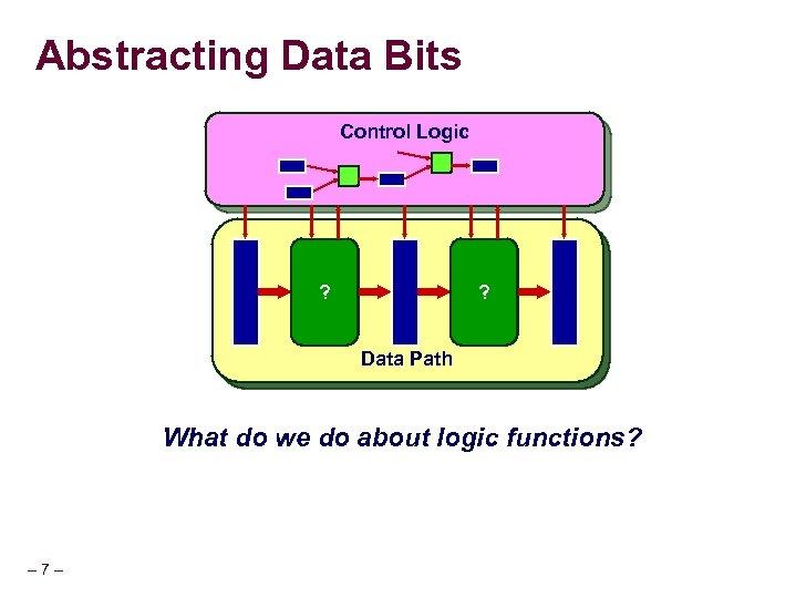 Abstracting Data Bits Control Logic Com. ? Log. 1 2 Data Path What do