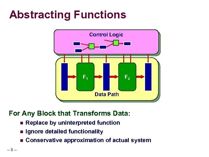 Abstracting Functions Control Logic Com. F 1 Log. 1 Com. F 2 Log. 1
