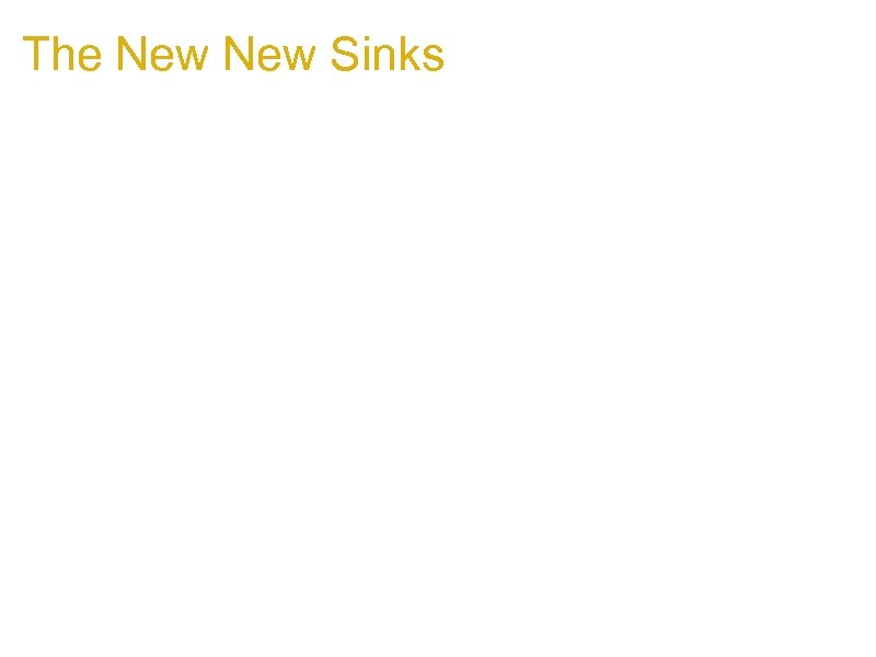 The New Sinks 1. Injections into CSS are getting trickier, however CSS 1. Can