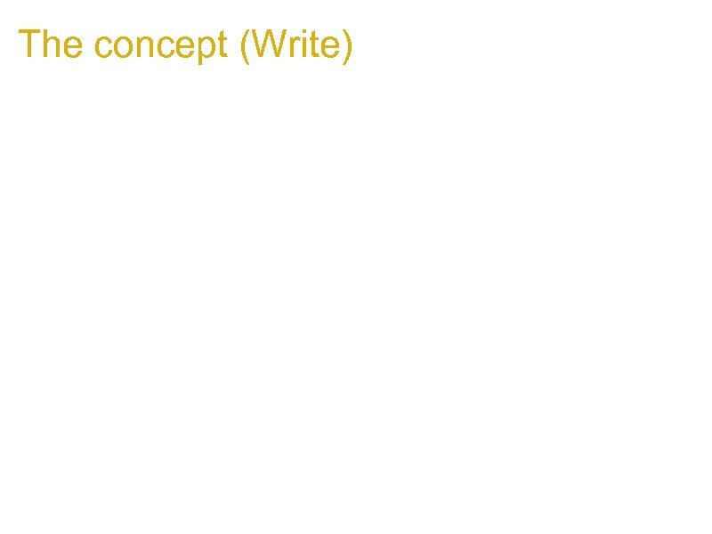 The concept (Write) 1. Can a cross domain window reference write to its parent