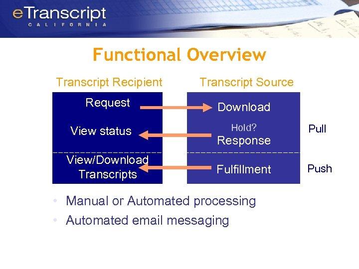 Functional Overview Transcript Recipient Transcript Source Request Download View status View/Download Transcripts Hold? Response