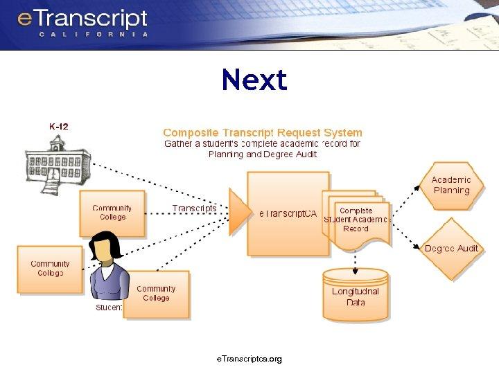 Next e. Transcriptca. org