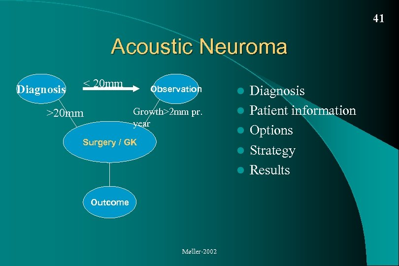 41 Acoustic Neuroma Diagnosis < 20 mm l Growth>2 mm pr. year >20 mm