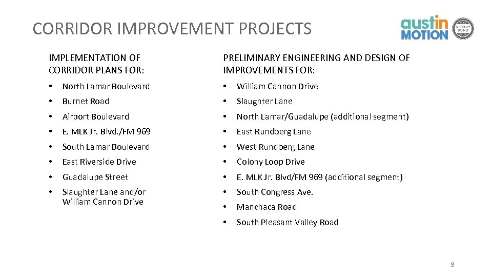 CORRIDOR IMPROVEMENT PROJECTS IMPLEMENTATION OF CORRIDOR PLANS FOR: PRELIMINARY ENGINEERING AND DESIGN OF IMPROVEMENTS