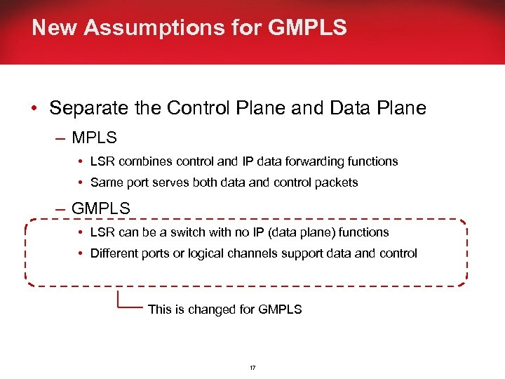 New Assumptions for GMPLS • Separate the Control Plane and Data Plane – MPLS