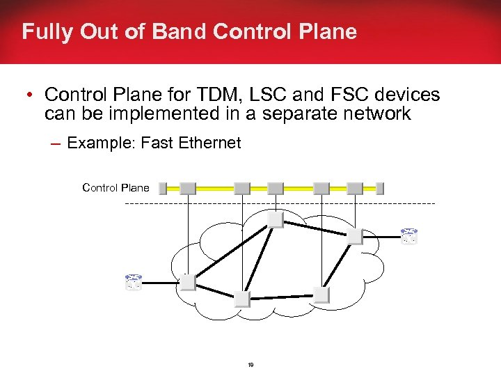 Fully Out of Band Control Plane • Control Plane for TDM, LSC and FSC