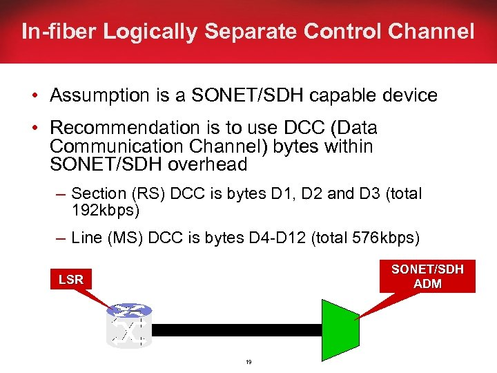 In-fiber Logically Separate Control Channel • Assumption is a SONET/SDH capable device • Recommendation