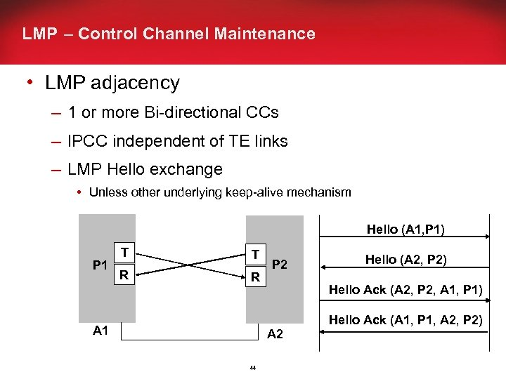 LMP – Control Channel Maintenance • LMP adjacency – 1 or more Bi-directional CCs