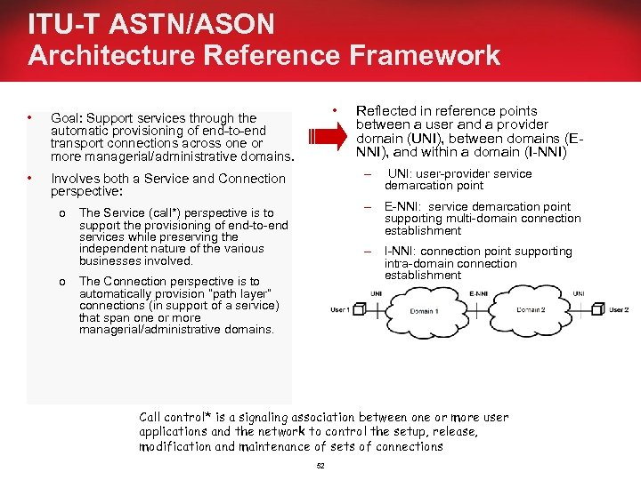 ITU-T ASTN/ASON Architecture Reference Framework • • • Goal: Support services through the automatic